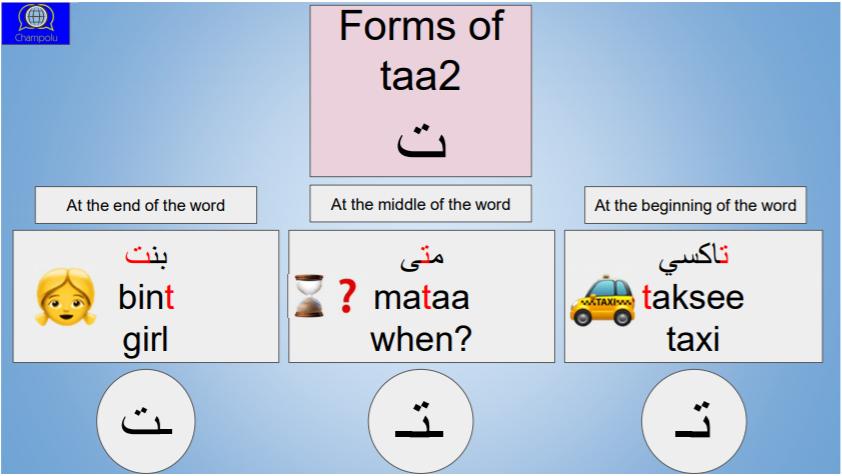 Learn Arabic Reading